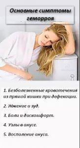 Рис. 2. Основные симптомы геморроя.